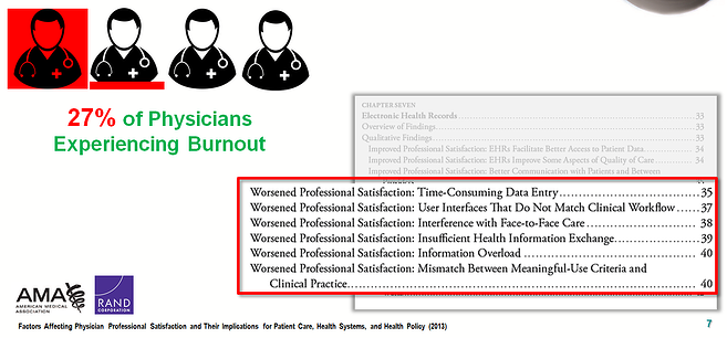AMA Rand Physician Burnout.png