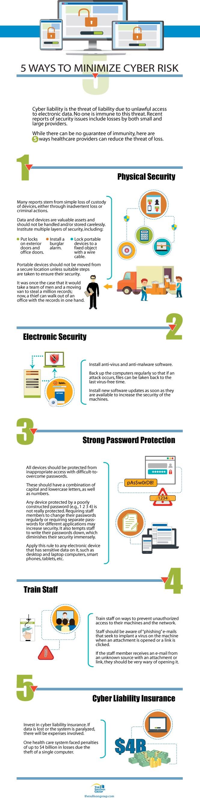 minimize-cyber-risk