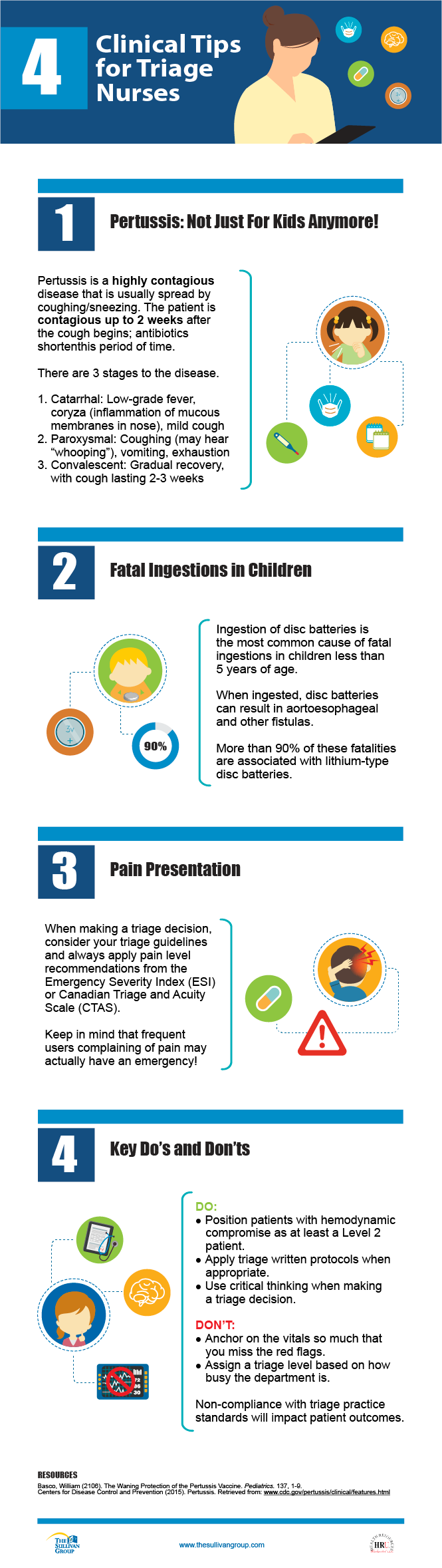 triage-tips_4-clinical-tips-for-triage-nurses-665px.png