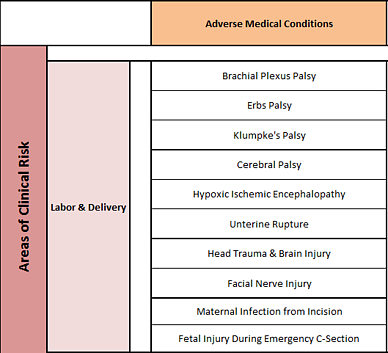 OB Clinical Risk_1.png