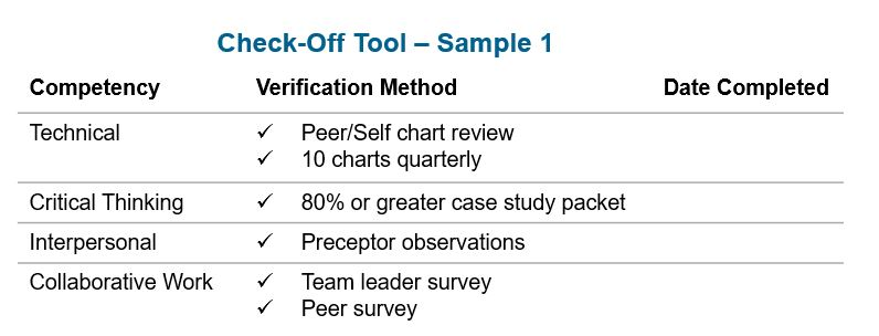 checkoff tool sample 1