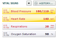 abnormal vital signs.png