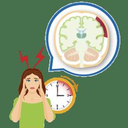 headache-woman-SAH-comm-bubble-clock.png