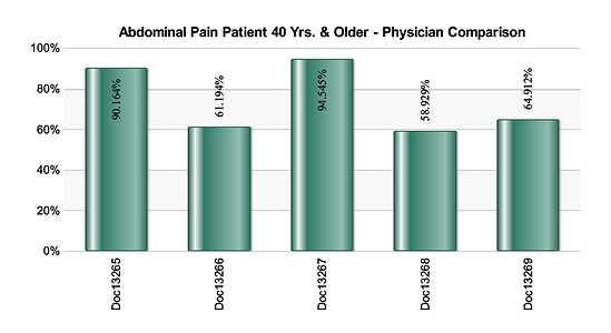 physicians before graph.png