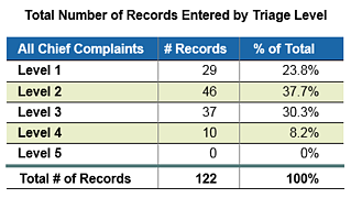 triage-competency-validation-table-1.png