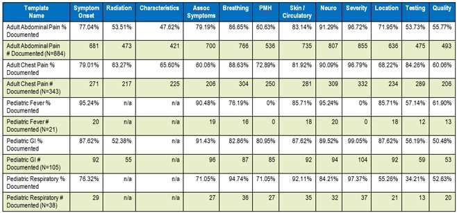 triage-competency-validation-table-3-FINAL.jpg