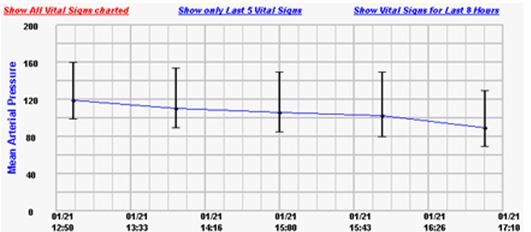 vital signs trend graph.png